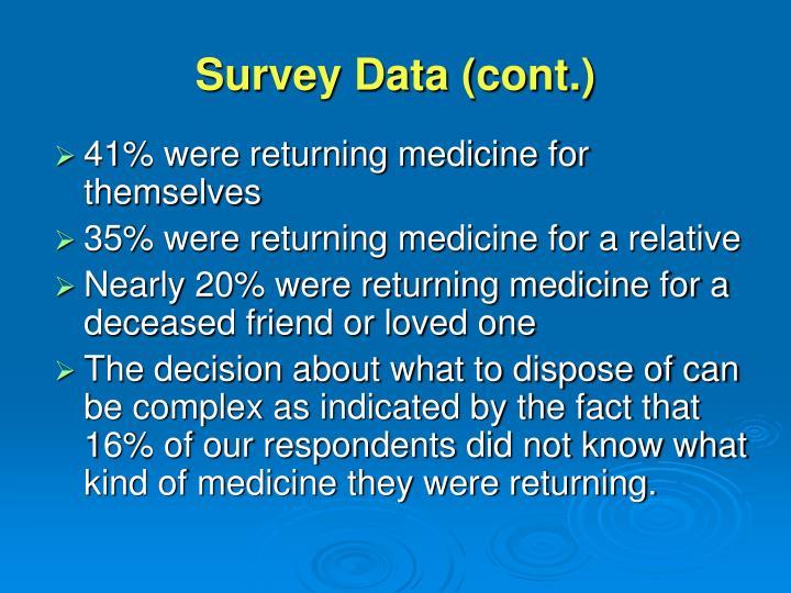 Survey Data (cont.)