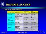 remote access27