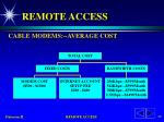 remote access33