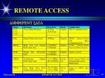 remote access56