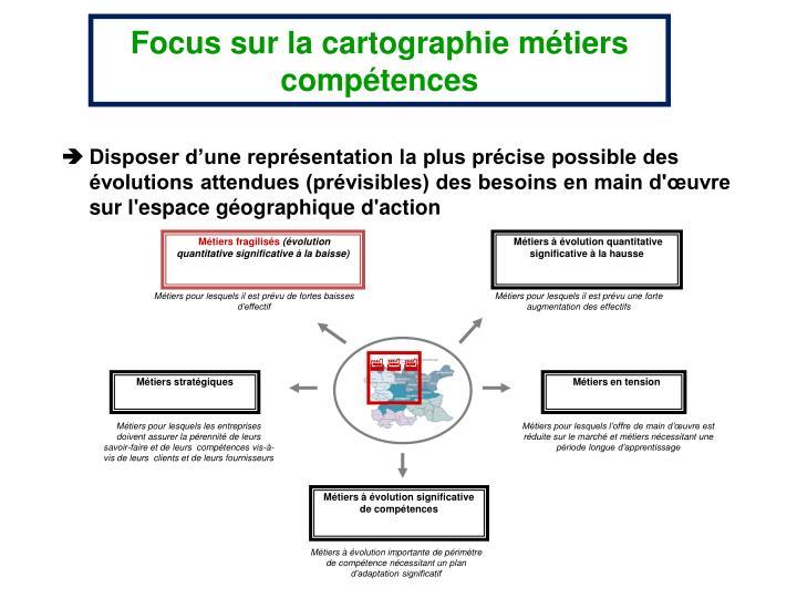 Focus sur la cartographie métiers compétences