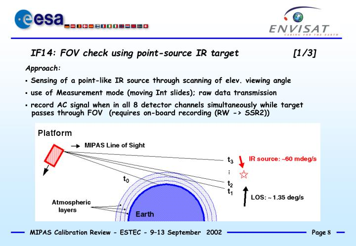 IF14: FOV check using point-source IR target		[1/3]