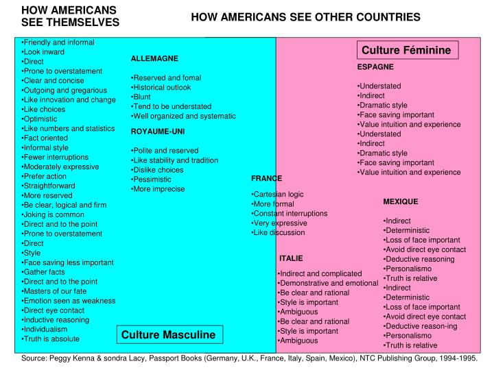 HOW AMERICANS