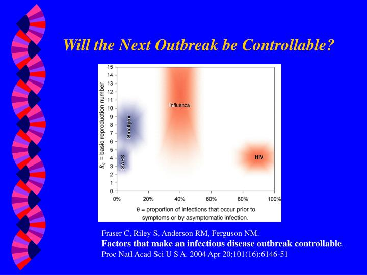 Will the Next Outbreak be Controllable?