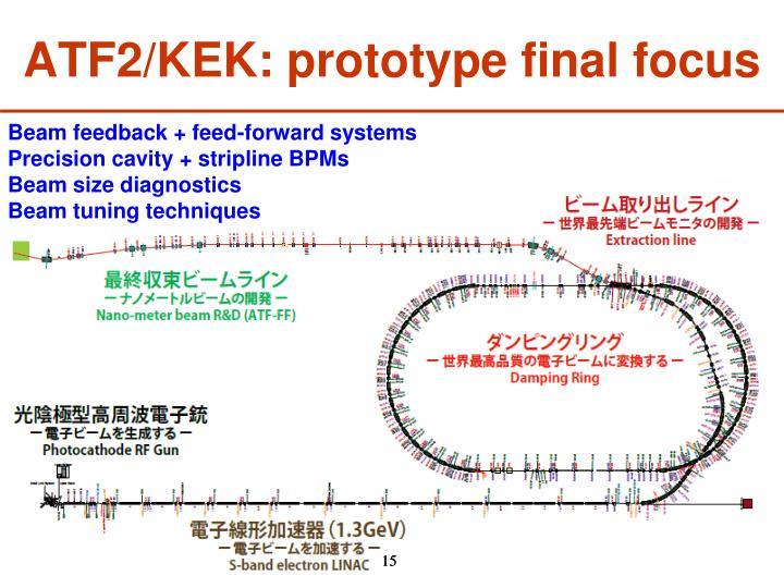 ATF2/KEK: prototype final focus
