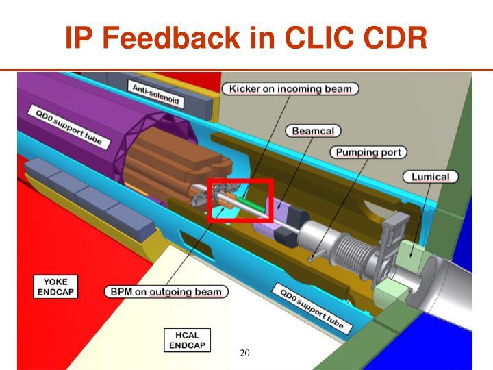 IP Feedback in CLIC CDR