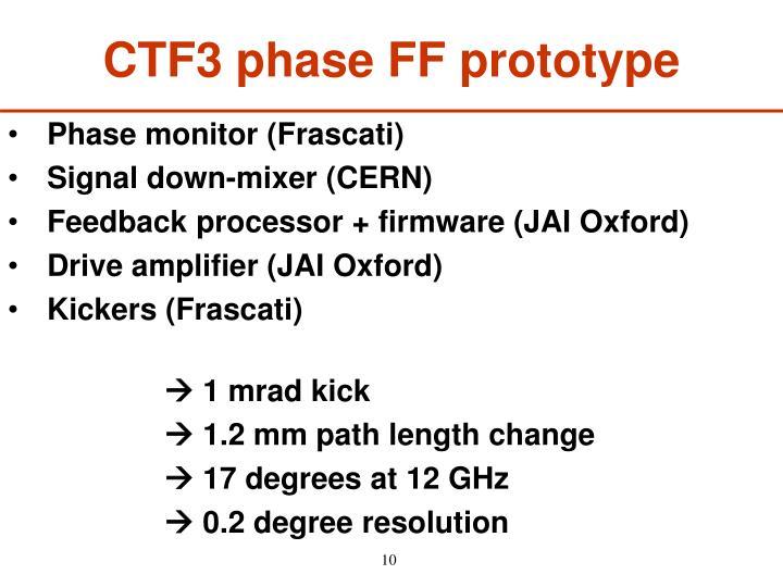 Phase monitor (