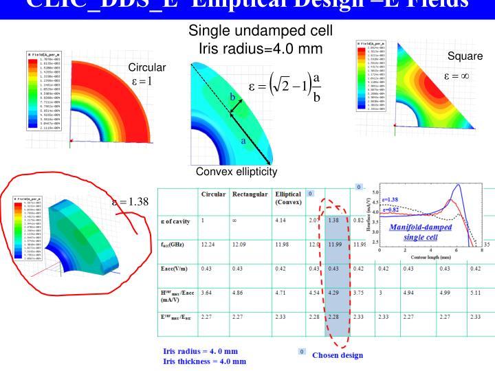 CLIC_DDS_E  Elliptical Design –E Fields