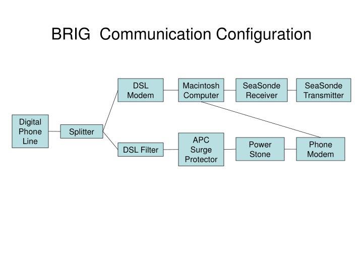 BRIG  Communication Configuration