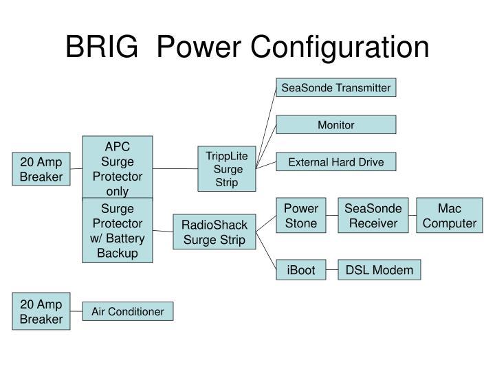 BRIG  Power Configuration
