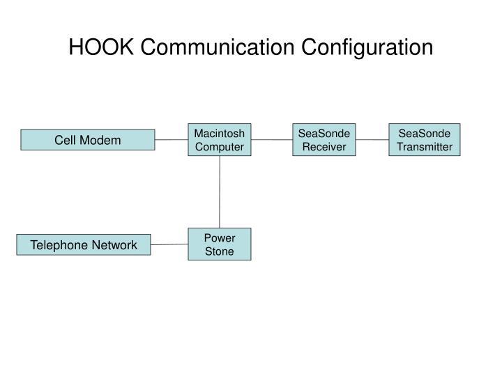 HOOK Communication Configuration