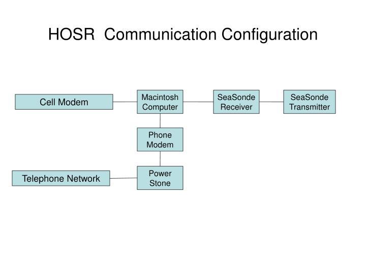 HOSR  Communication Configuration