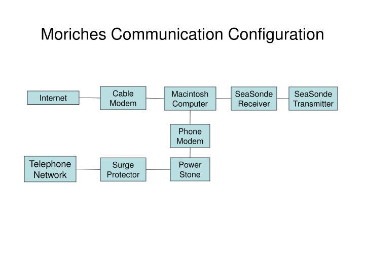 Moriches Communication Configuration
