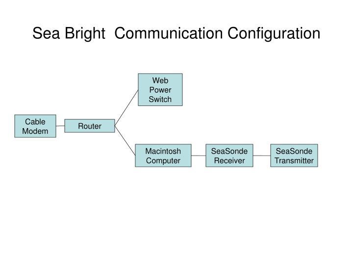 Sea Bright  Communication Configuration