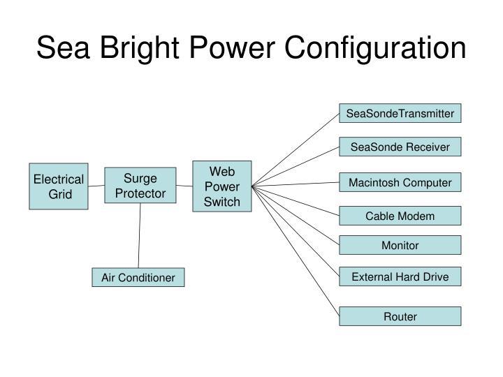 Sea Bright Power Configuration