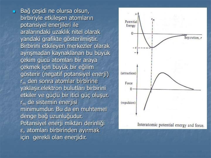 Bağ çeşidi ne olursa olsun, birbiriyle etkileşen atomların potansiyel enerjileri ile aralarındaki uzaklık nitel olarak yandaki grafikte gösterilmiştir. Birbirini etkileyen merkezler olarak ayrışmadan kaynaklanan bu büyük çekim gücü atomları bir araya çekmek için büyük bir eğilim gösterir (negatif potansiyel enerji) r