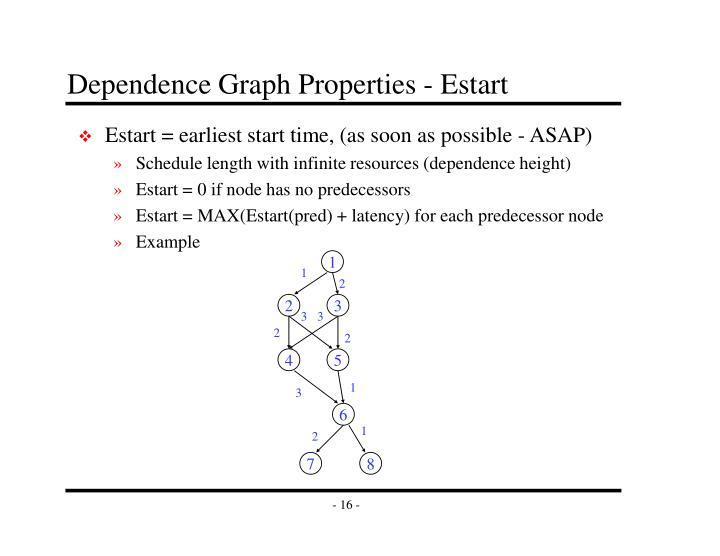 Dependence Graph Properties - Estart