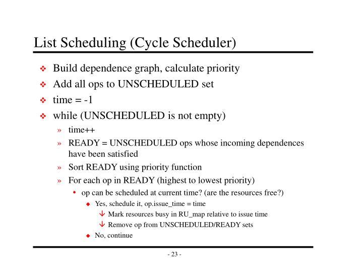 List Scheduling (Cycle Scheduler)