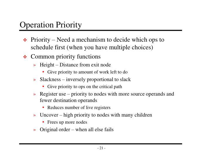 Operation Priority