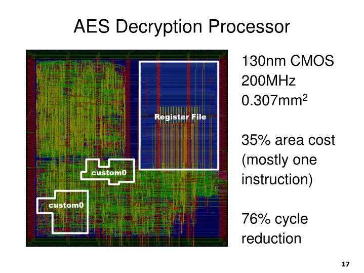 AES Decryption Processor