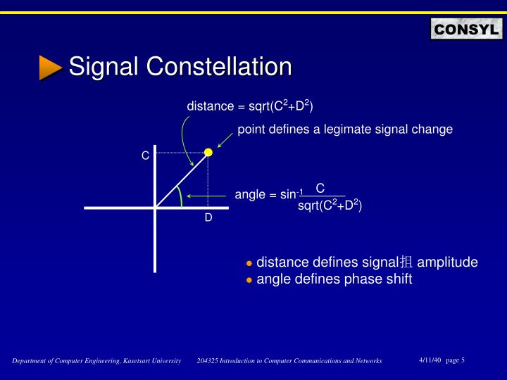 Signal Constellation