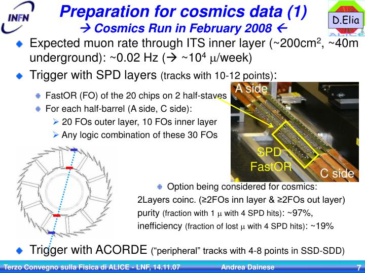 Expected muon rate through ITS inner layer (~200cm