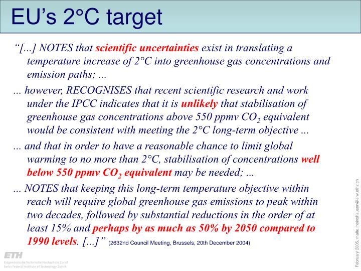 EU's 2°C target