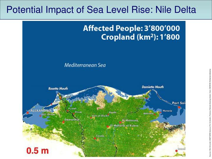 Potential Impact of Sea Level Rise: Nile Delta