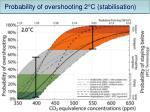 probability of overshooting 2 c stabilisation