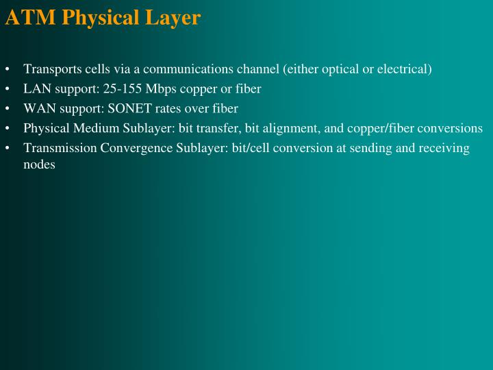 ATM Physical Layer
