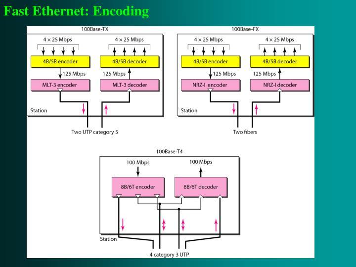 Fast Ethernet: Encoding