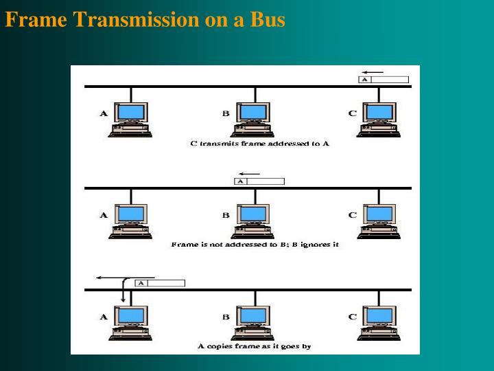 Frame Transmission on a Bus