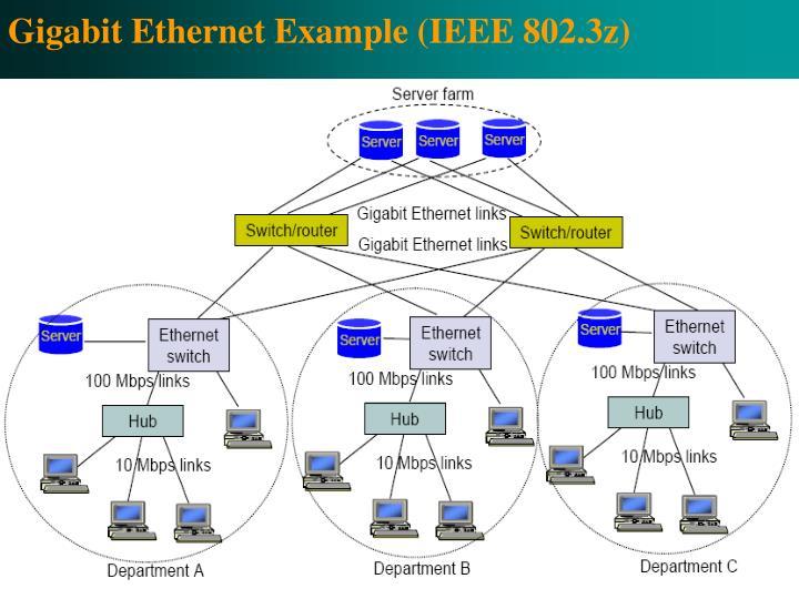 Gigabit Ethernet Example (IEEE 802.3z)