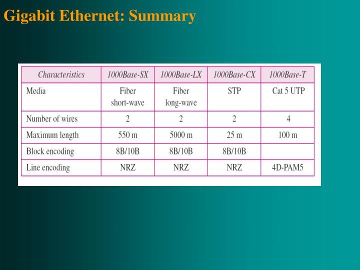 Gigabit Ethernet: Summary
