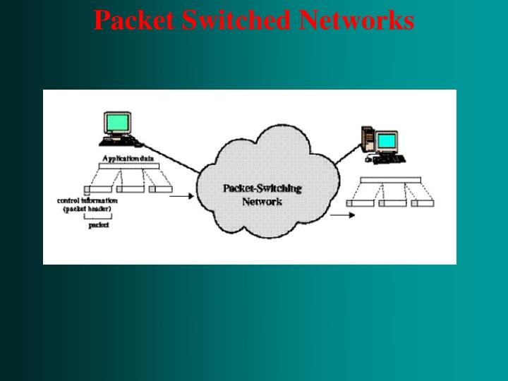 Packet Switched Networks