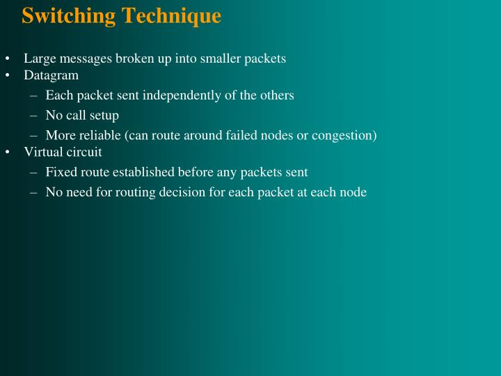Switching Technique