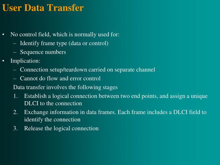 User Data Transfer