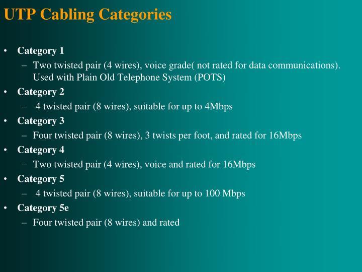 UTP Cabling Categories