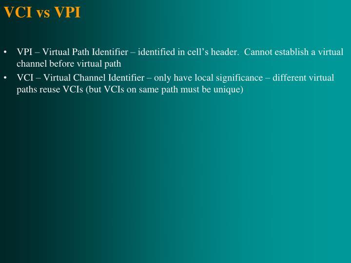 VCI vs VPI
