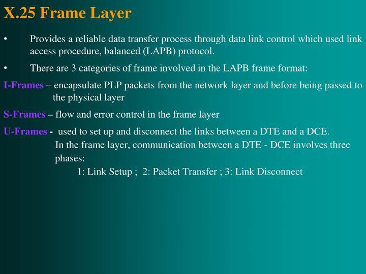 X.25 Frame Layer