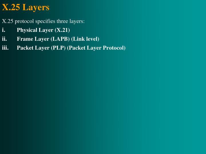 X.25 Layers
