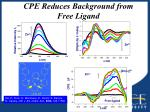 cpe reduces background from free ligand