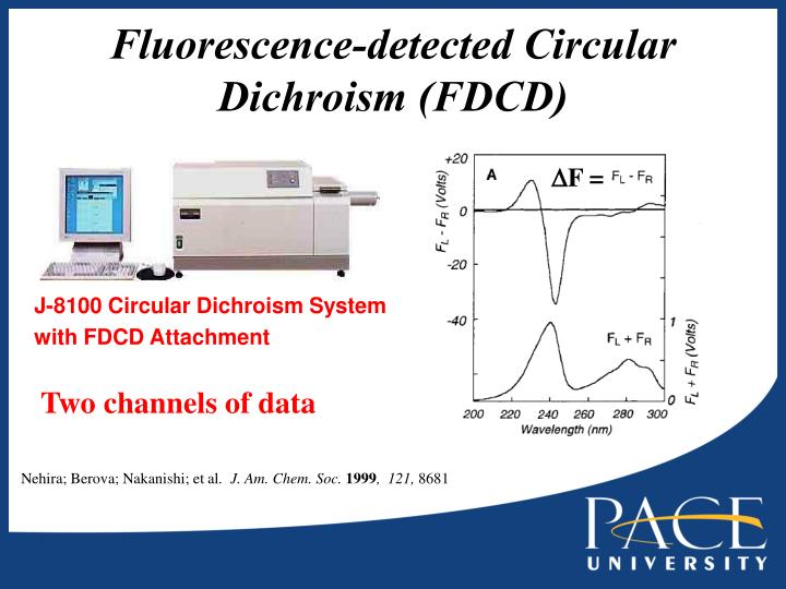 Fluorescence-detected Circular Dichroism (FDCD)