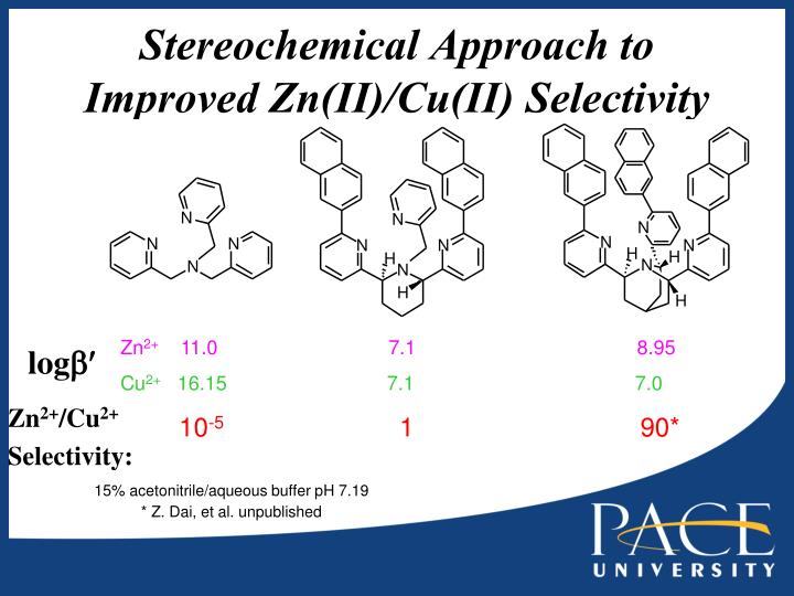 Stereochemical Approach to Improved Zn(II)/Cu(II) Selectivity