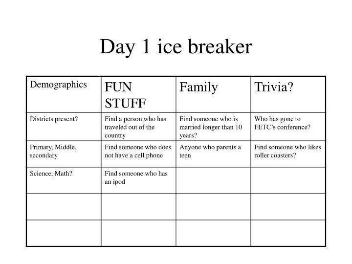Day 1 ice breaker
