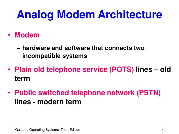 Analog Modem Architecture