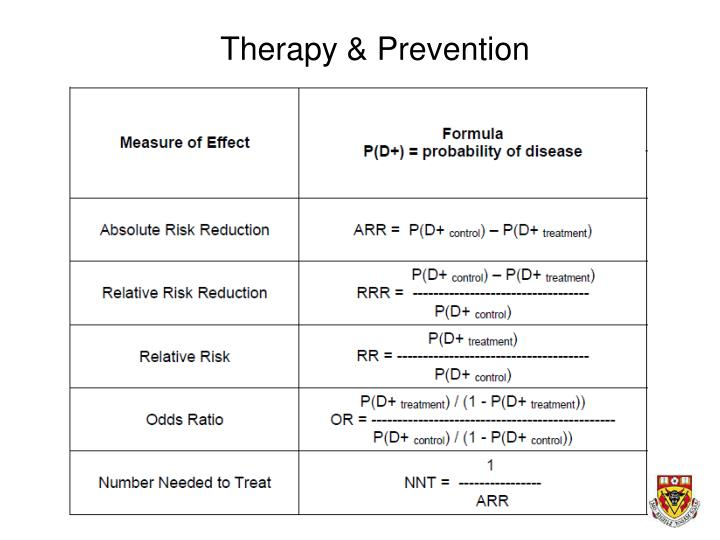 Therapy & Prevention