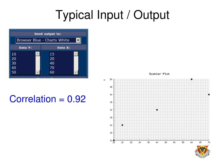 Typical Input / Output