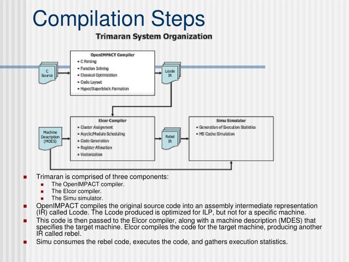 Compilation Steps