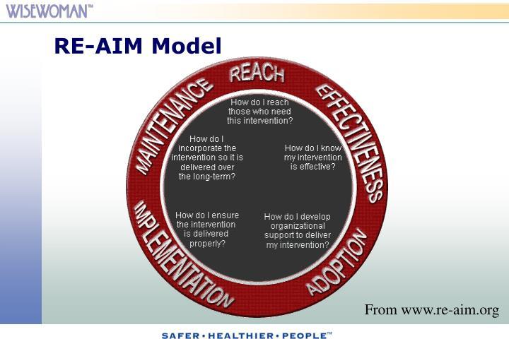 RE-AIM Model